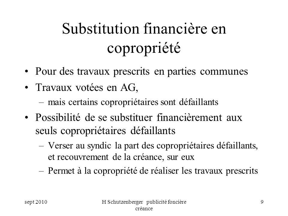Substitution financière en copropriété