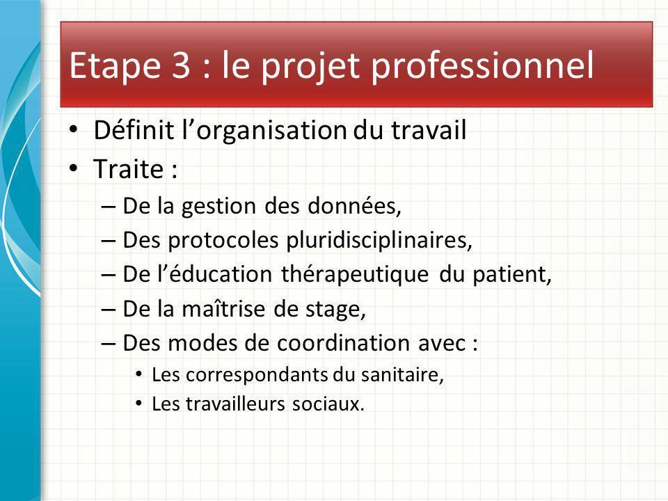 Etape 3 : le projet professionnel