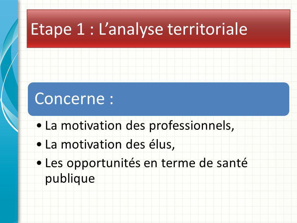 Etape 1 : L'analyse territoriale