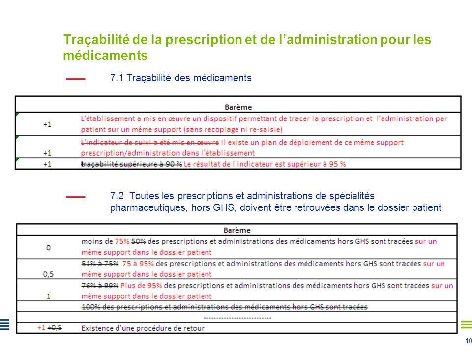OBJECTIF 7: Traçabilité de la prescription et de l'administration pour les médicaments