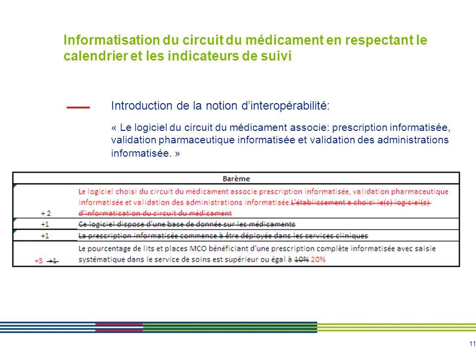 OBJECTIF 8: Informatisation du circuit du médicament en respectant le calendrier et les indicateurs de suivi