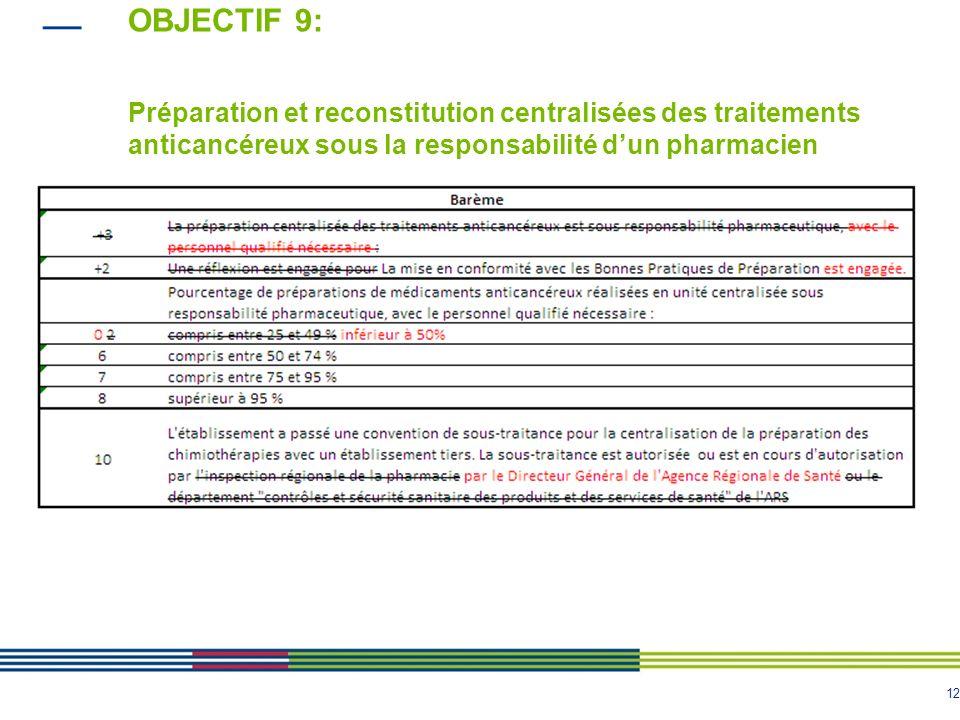 OBJECTIF 9: Préparation et reconstitution centralisées des traitements anticancéreux sous la responsabilité d'un pharmacien