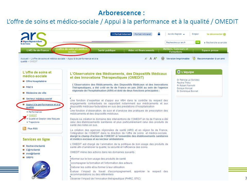 Arborescence : L'offre de soins et médico-sociale / Appui à la performance et à la qualité / OMEDIT.