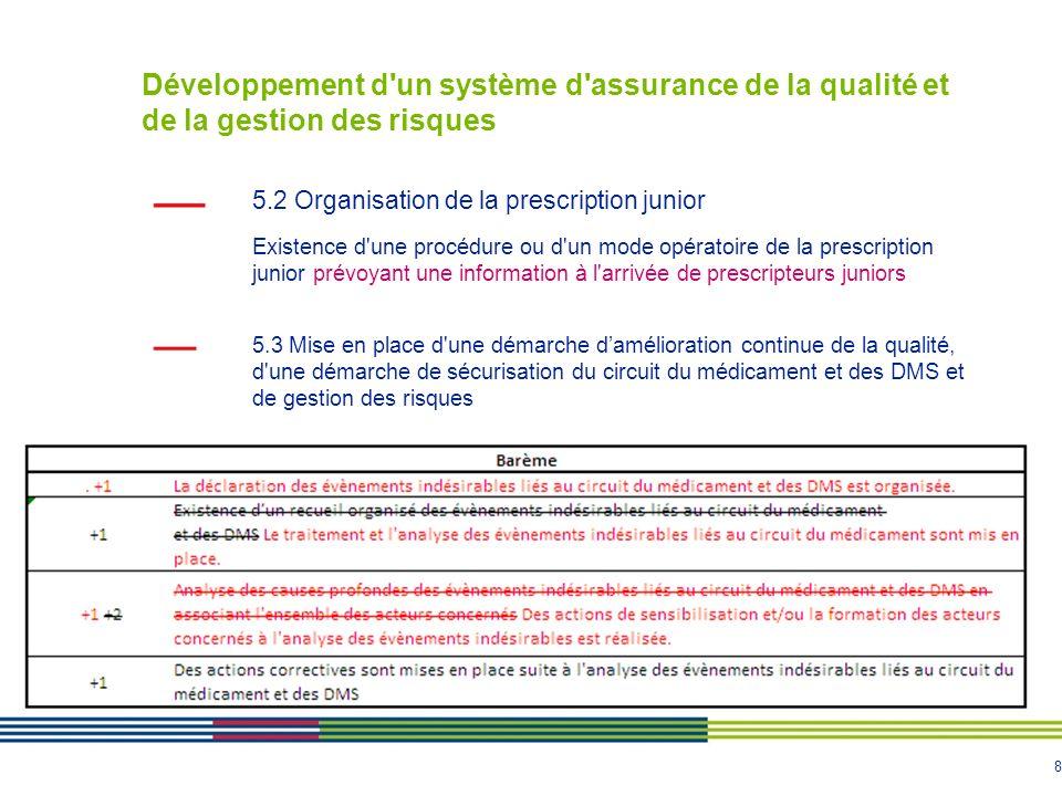OBJECTIF 5 : Développement d un système d assurance de la qualité et de la gestion des risques