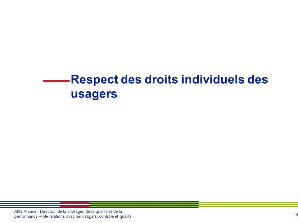 Respect des droits individuels des usagers