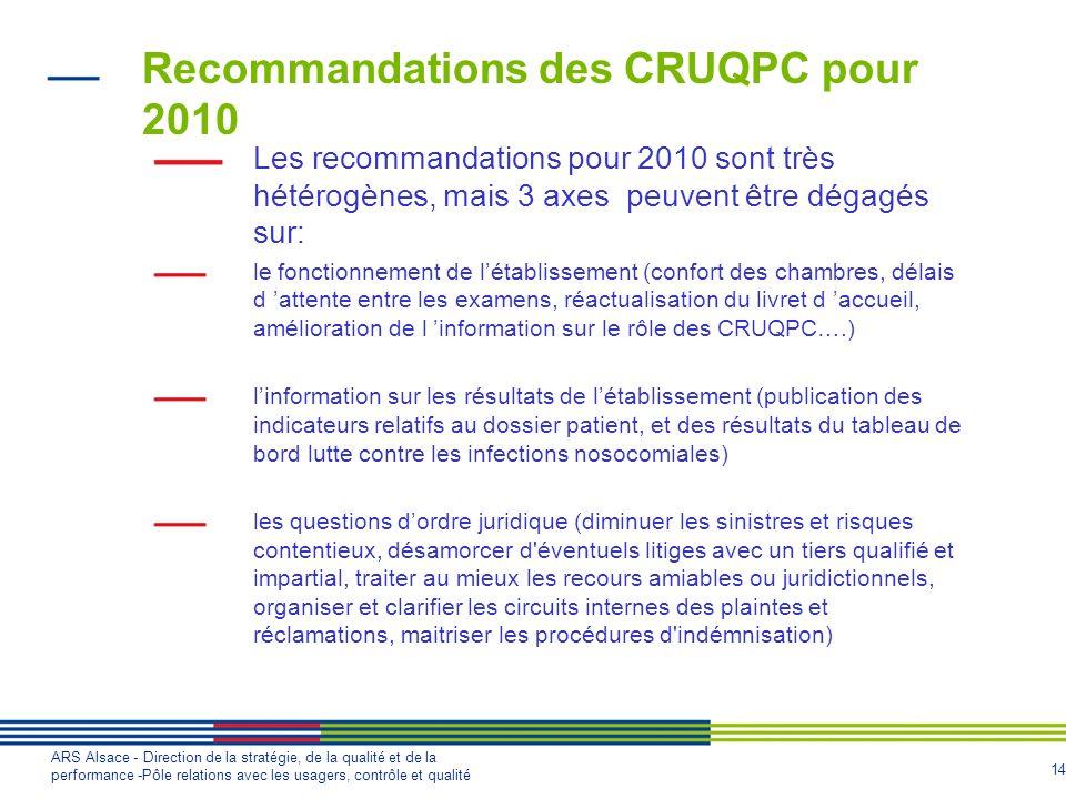 Recommandations des CRUQPC pour 2010