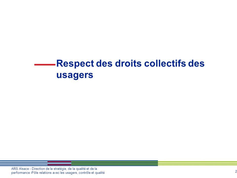 Respect des droits collectifs des usagers