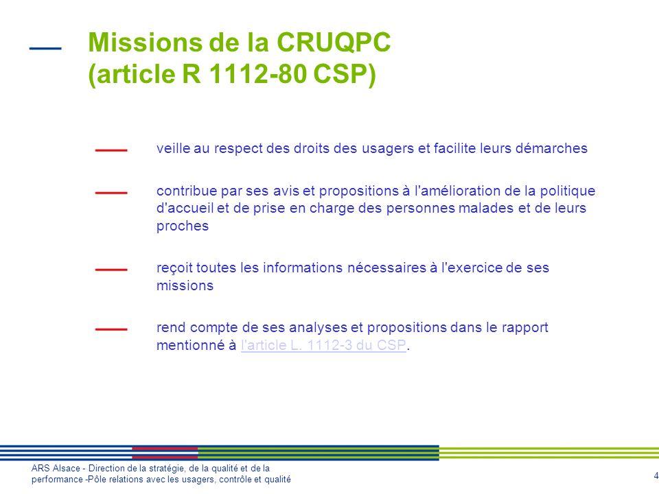 Missions de la CRUQPC (article R 1112-80 CSP)