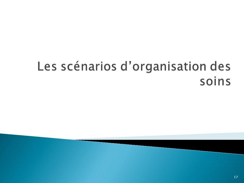 Les scénarios d'organisation des soins