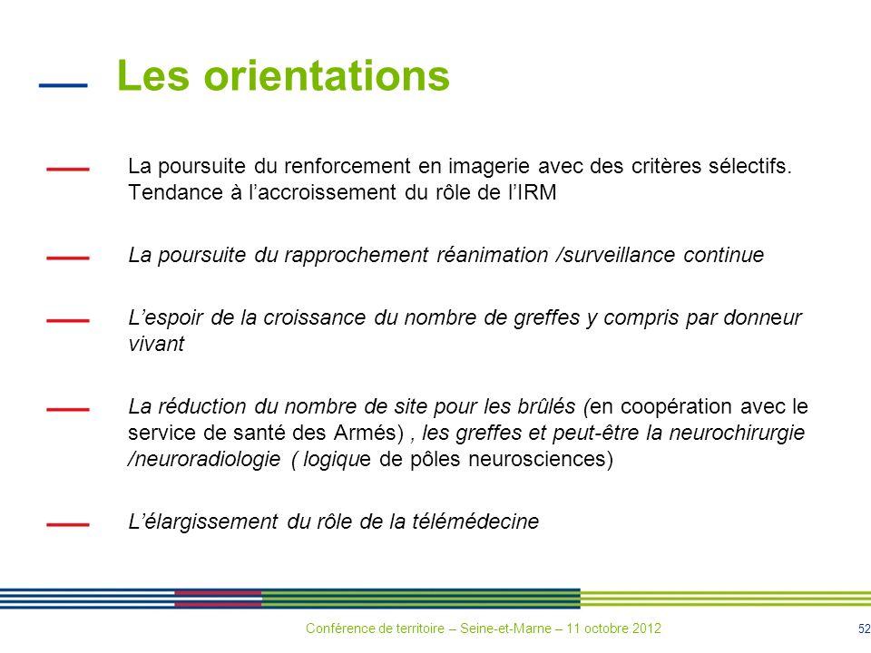 Les orientations La poursuite du renforcement en imagerie avec des critères sélectifs. Tendance à l'accroissement du rôle de l'IRM.