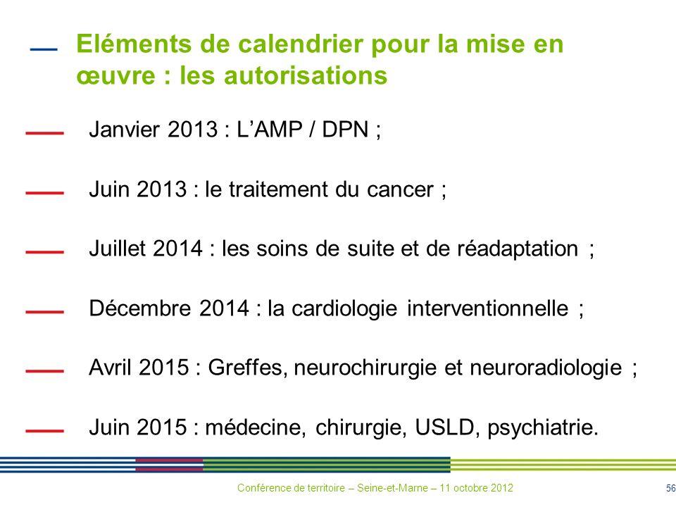 Eléments de calendrier pour la mise en œuvre : les autorisations
