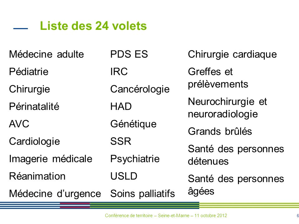 Liste des 24 volets Médecine adulte Pédiatrie Chirurgie Périnatalité