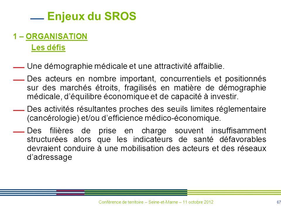 Enjeux du SROS Une démographie médicale et une attractivité affaiblie.