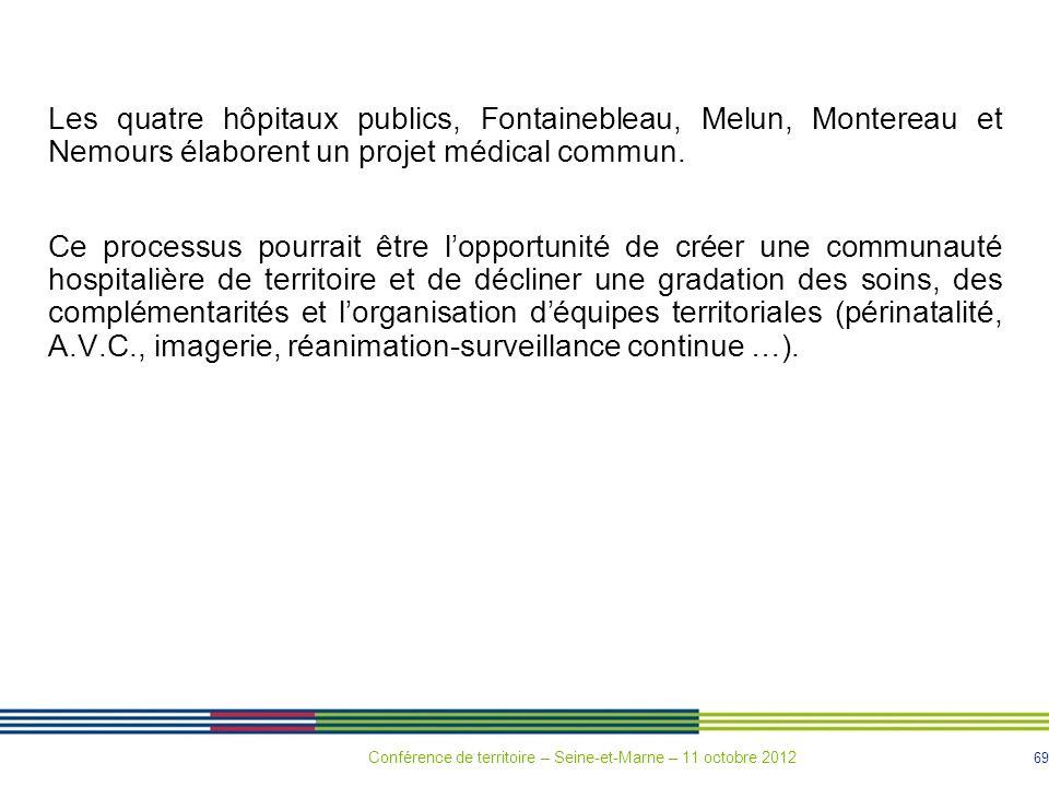 Les quatre hôpitaux publics, Fontainebleau, Melun, Montereau et Nemours élaborent un projet médical commun.