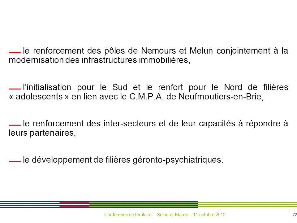 le développement de filières géronto-psychiatriques.