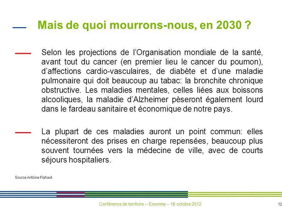 Mais de quoi mourrons-nous, en 2030