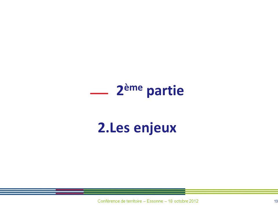 2ème partie 2.Les enjeux Conférence de territoire – Essonne – 18 octobre 2012 19 19