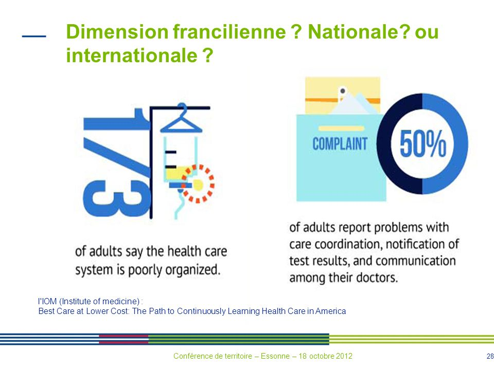 Dimension francilienne Nationale ou internationale