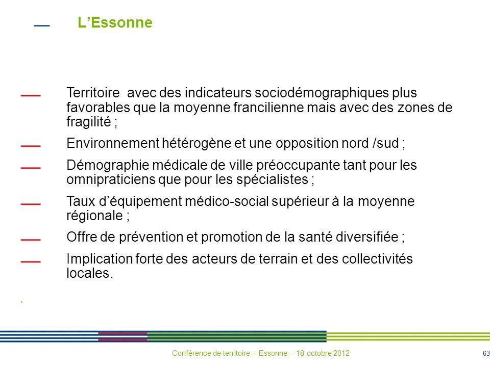 L'Essonne Territoire avec des indicateurs sociodémographiques plus favorables que la moyenne francilienne mais avec des zones de fragilité ;