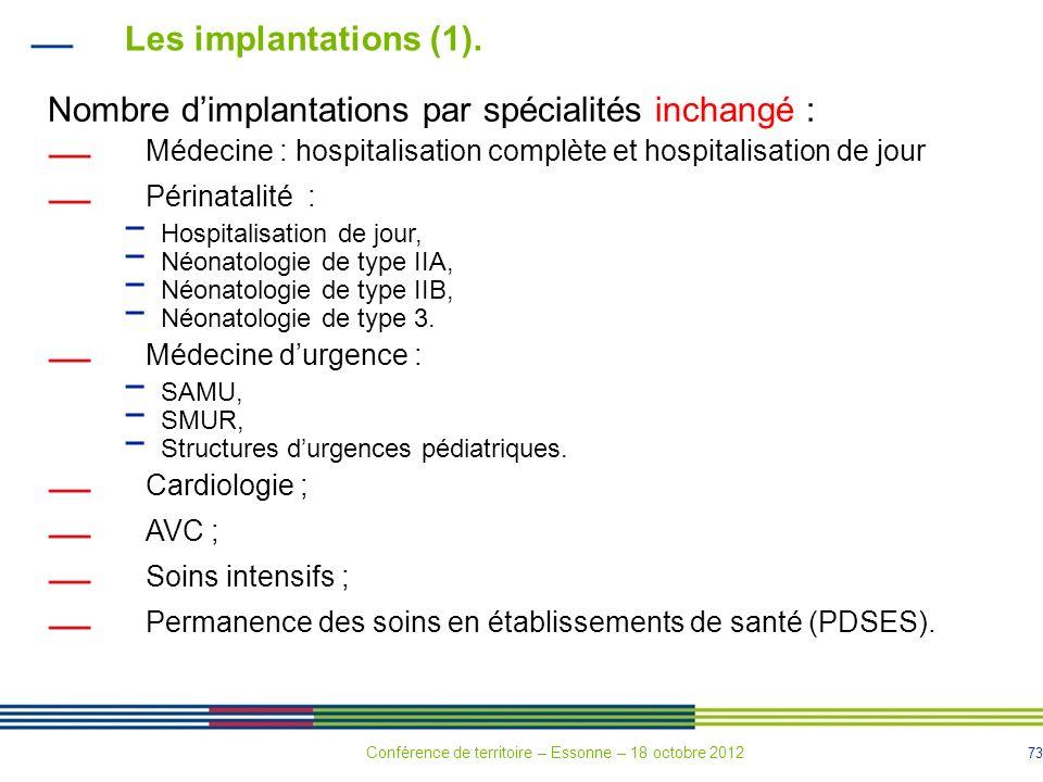 Nombre d'implantations par spécialités inchangé :