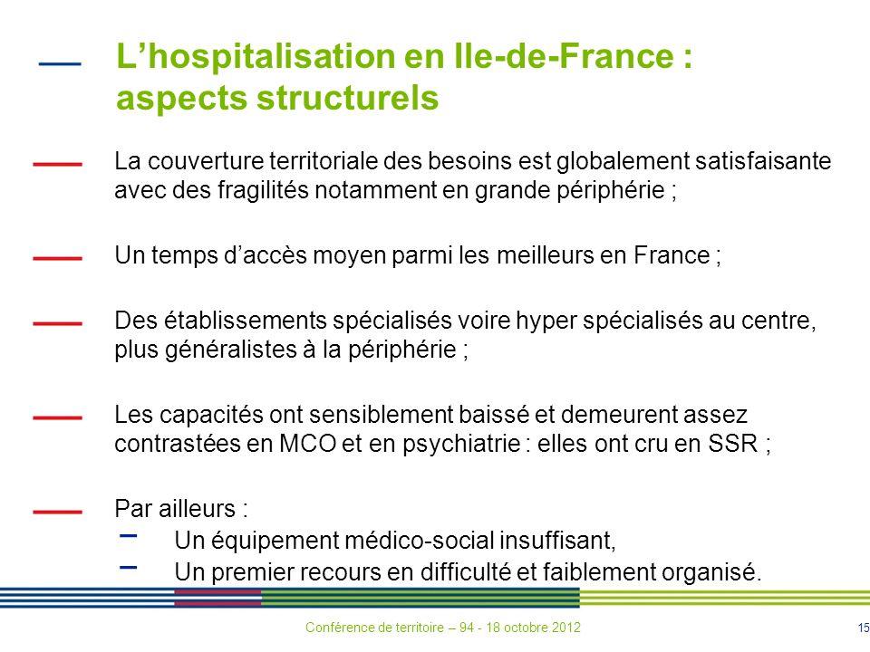 L'hospitalisation en Ile-de-France : aspects structurels
