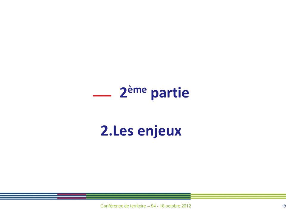 2ème partie 2.Les enjeux Conférence de territoire – 94 - 18 octobre 2012 19 19