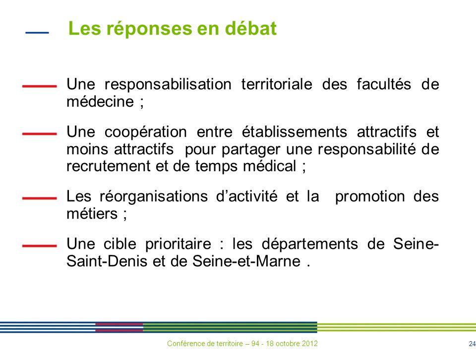Les réponses en débat Une responsabilisation territoriale des facultés de médecine ;
