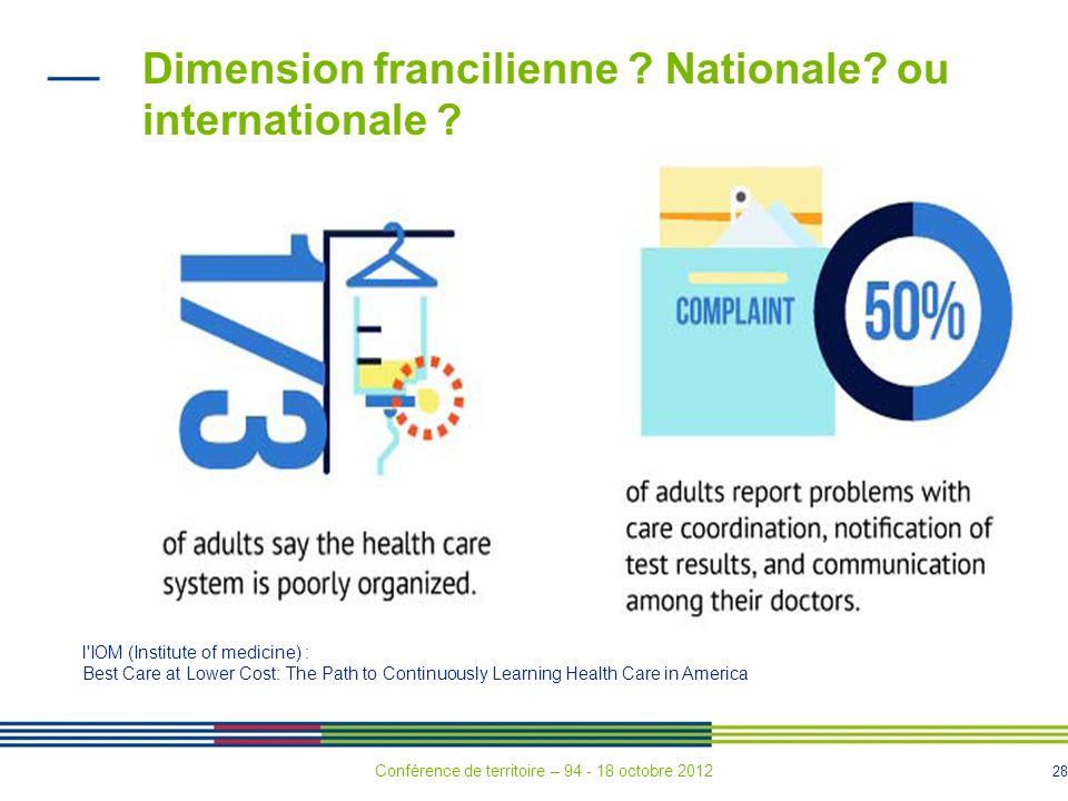 Dimension francilienne Nationale ou internationale