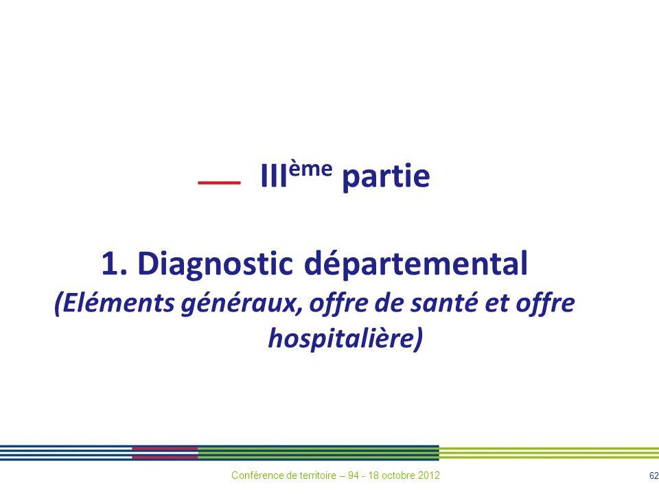 IIIème partie 1. Diagnostic départemental