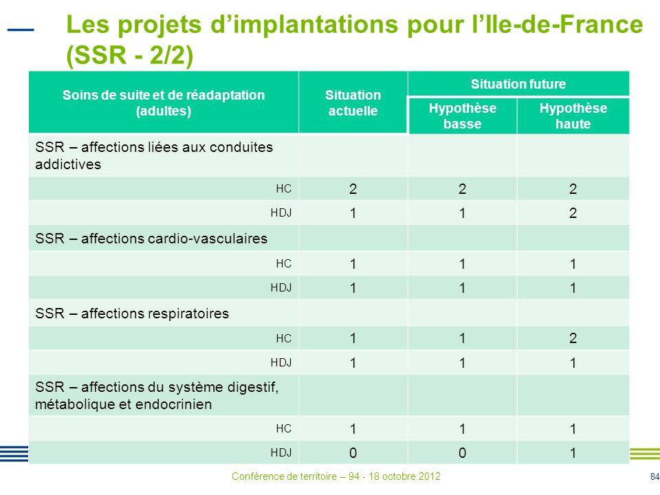 Les projets d'implantations pour l'Ile-de-France (SSR - 2/2)
