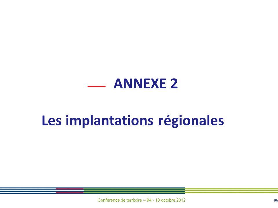 Les implantations régionales