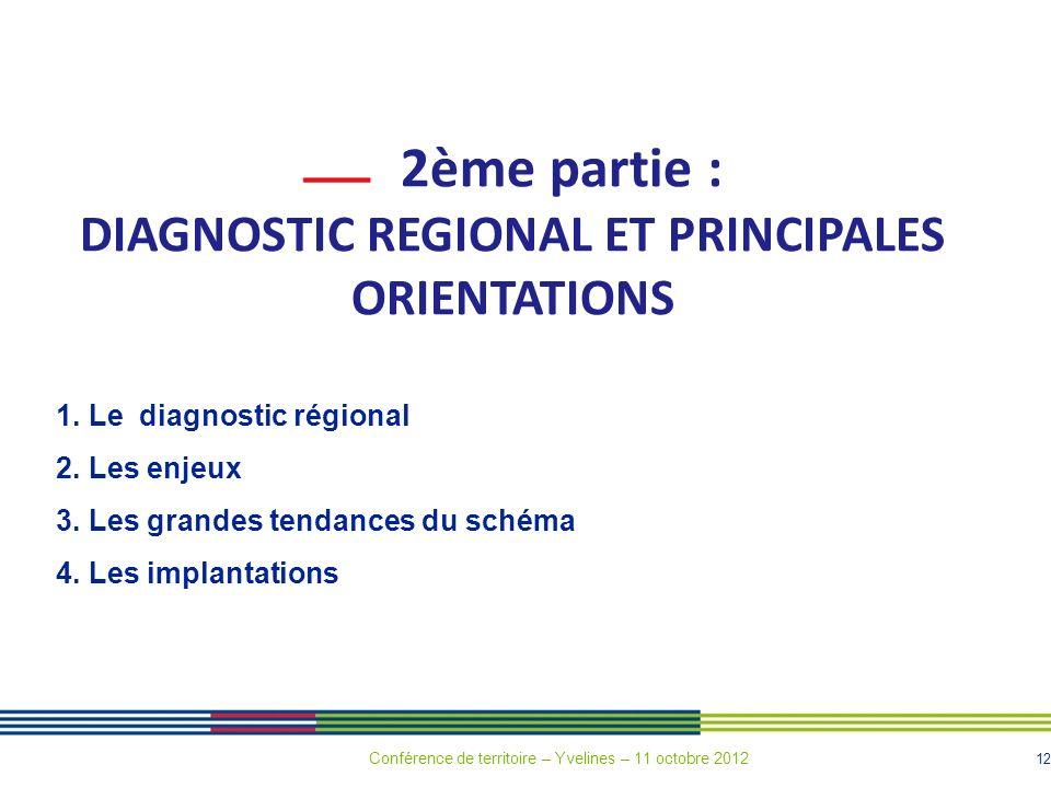 DIAGNOSTIC REGIONAL ET PRINCIPALES ORIENTATIONS