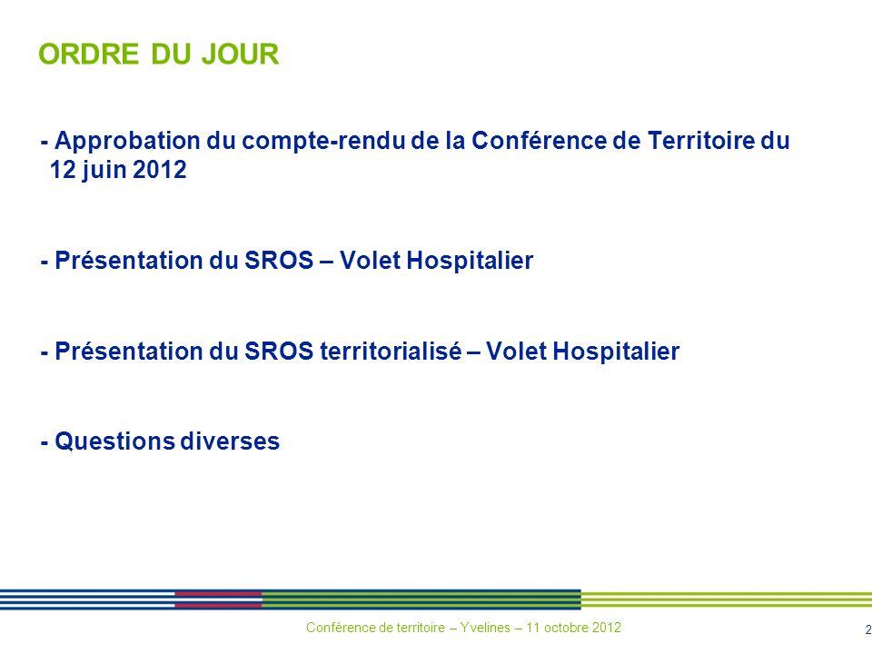 ORDRE DU JOUR - Approbation du compte-rendu de la Conférence de Territoire du 12 juin 2012. - Présentation du SROS – Volet Hospitalier.