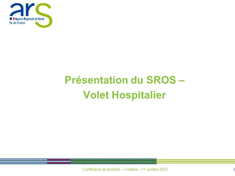 Présentation du SROS – Volet Hospitalier
