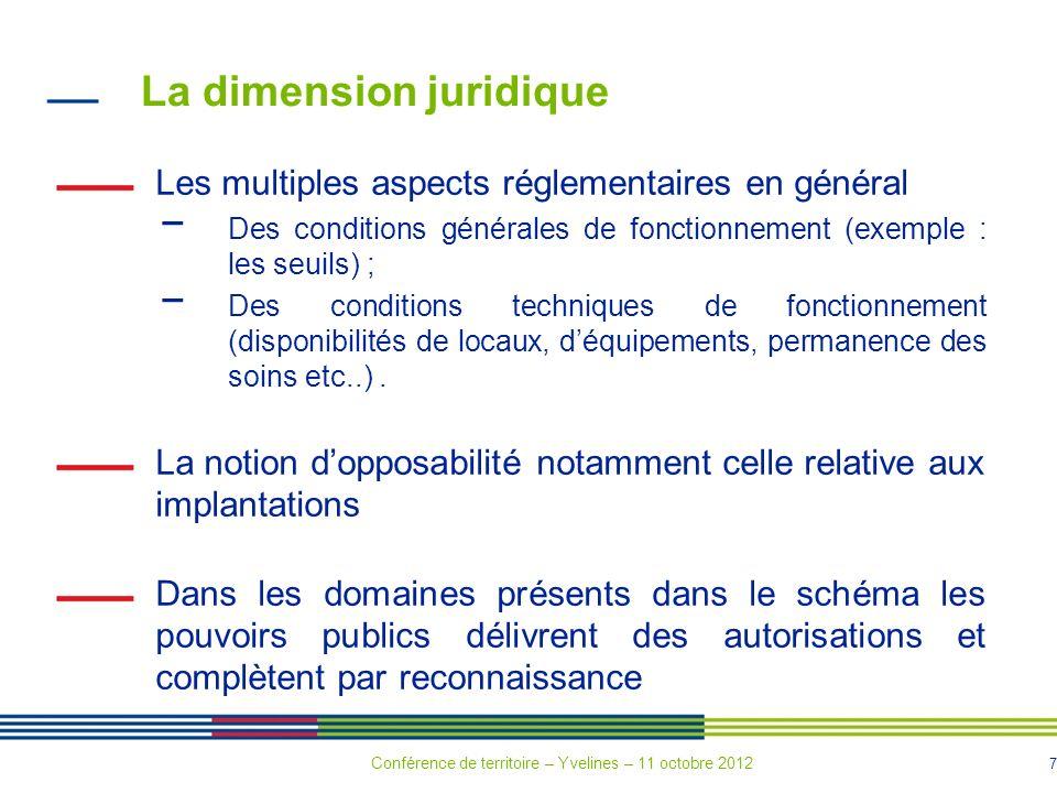 La dimension juridique