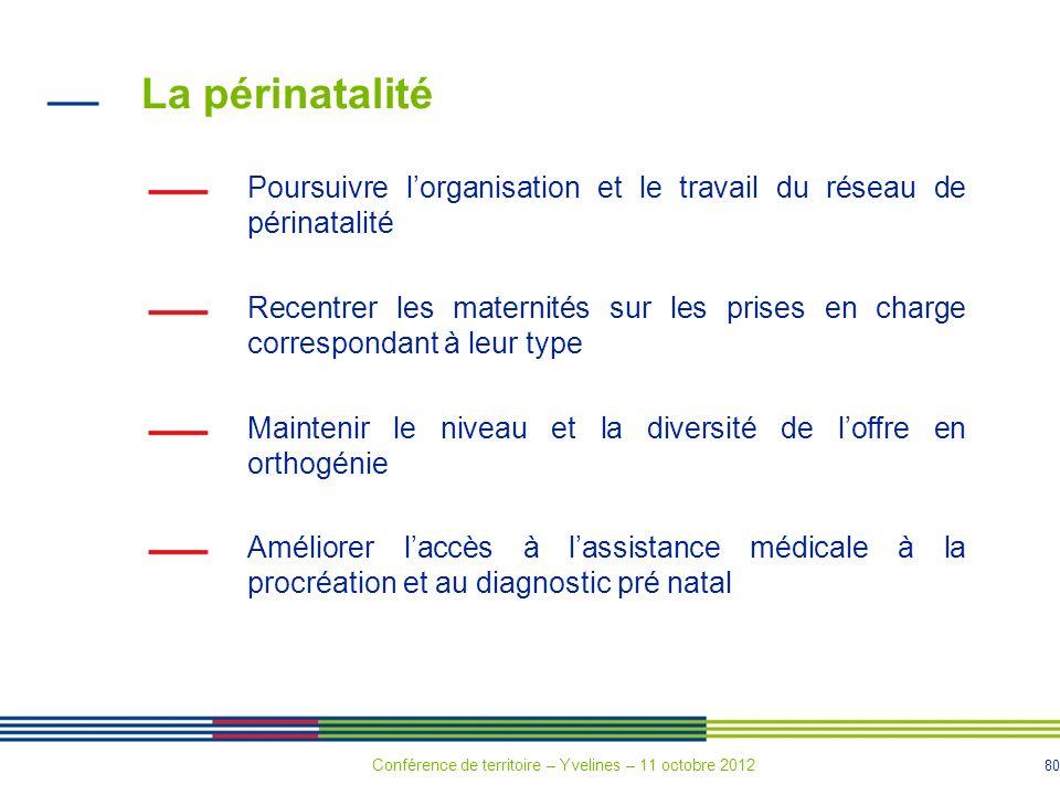 La périnatalité Poursuivre l'organisation et le travail du réseau de périnatalité.