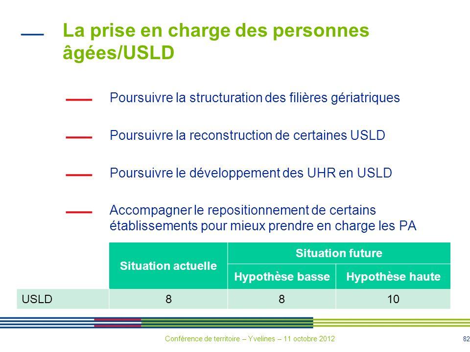 La prise en charge des personnes âgées/USLD