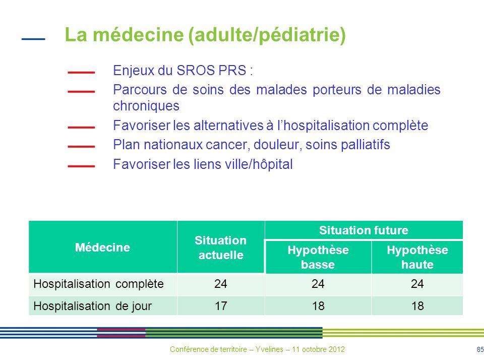La médecine (adulte/pédiatrie)