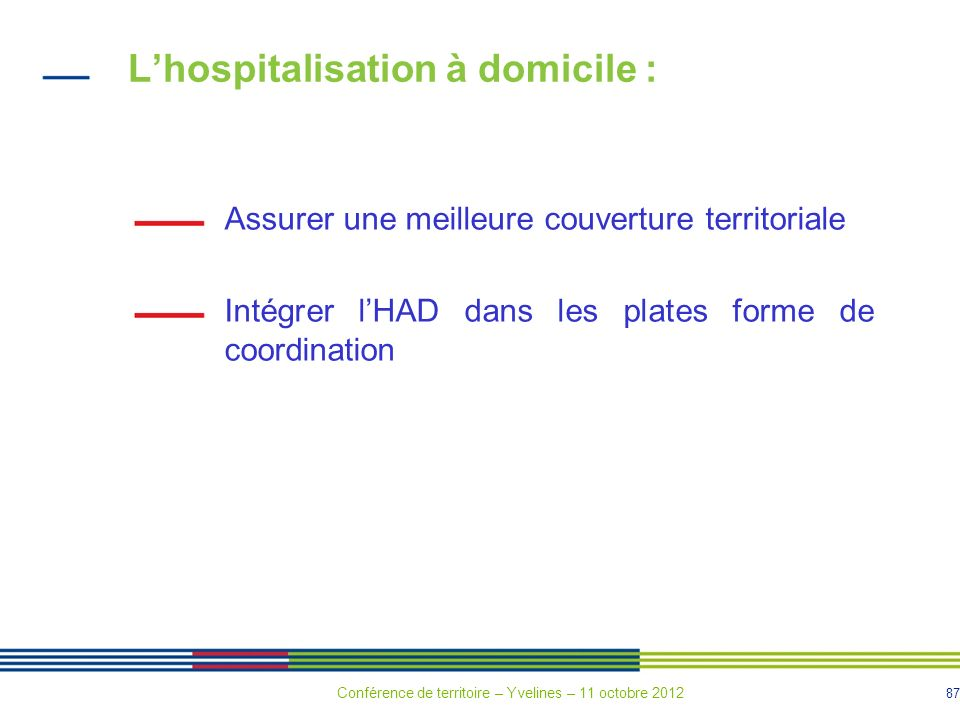 L'hospitalisation à domicile :