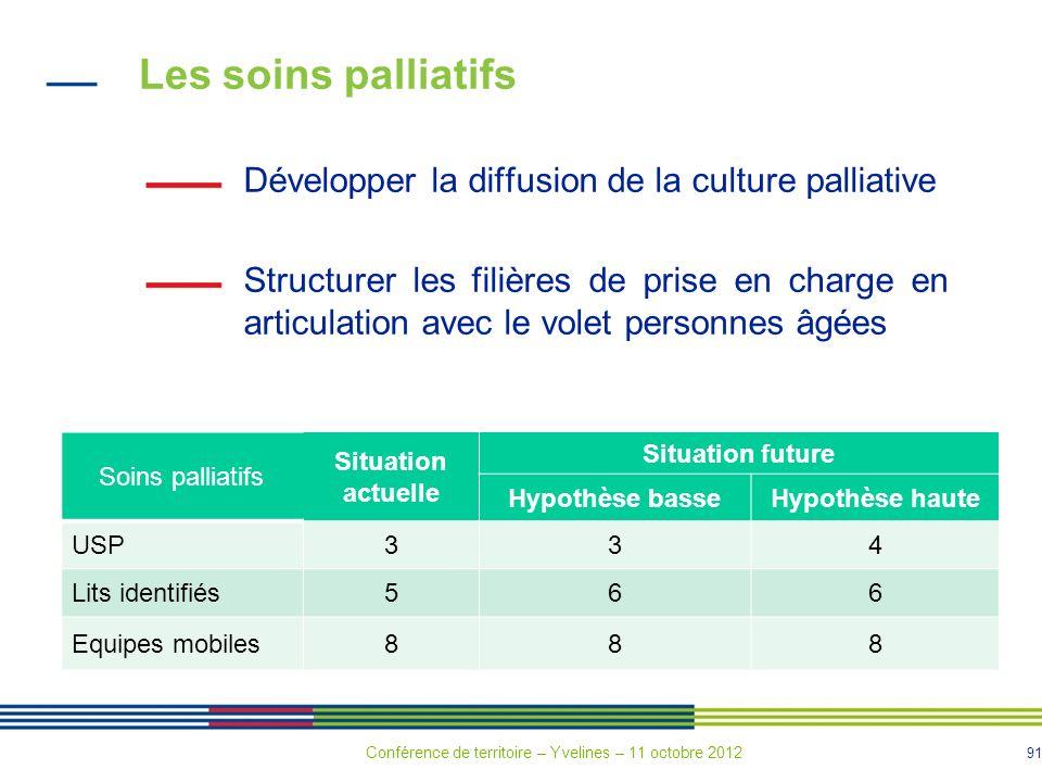Les soins palliatifs Développer la diffusion de la culture palliative