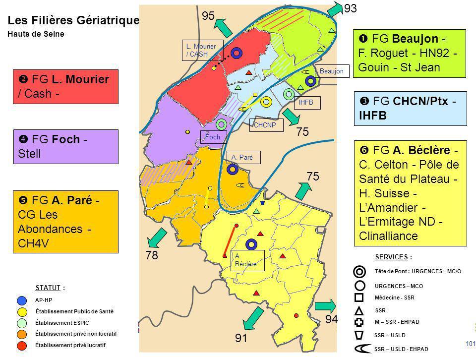  FG Beaujon - F. Roguet - HN92 - Gouin - St Jean