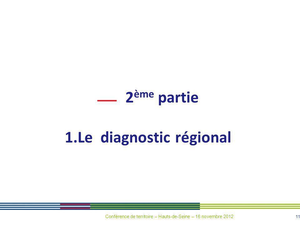 1.Le diagnostic régional