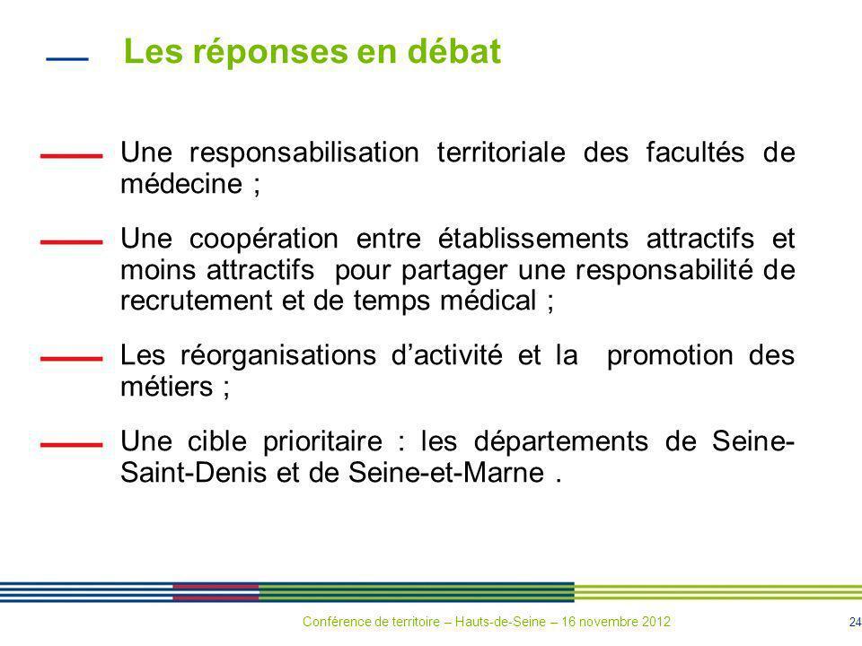 Les réponses en débatUne responsabilisation territoriale des facultés de médecine ;