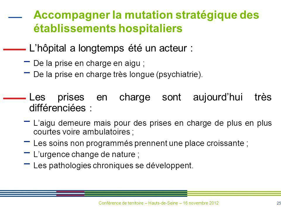 Accompagner la mutation stratégique des établissements hospitaliers