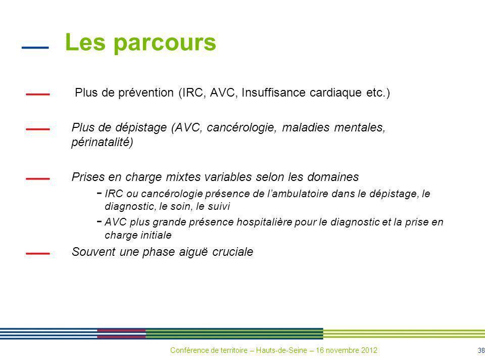 Les parcours Plus de prévention (IRC, AVC, Insuffisance cardiaque etc.) Plus de dépistage (AVC, cancérologie, maladies mentales, périnatalité)