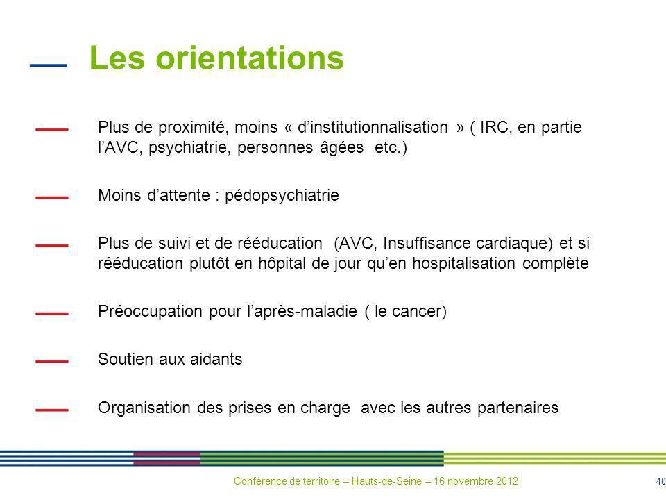 Les orientationsPlus de proximité, moins « d'institutionnalisation » ( IRC, en partie l'AVC, psychiatrie, personnes âgées etc.)