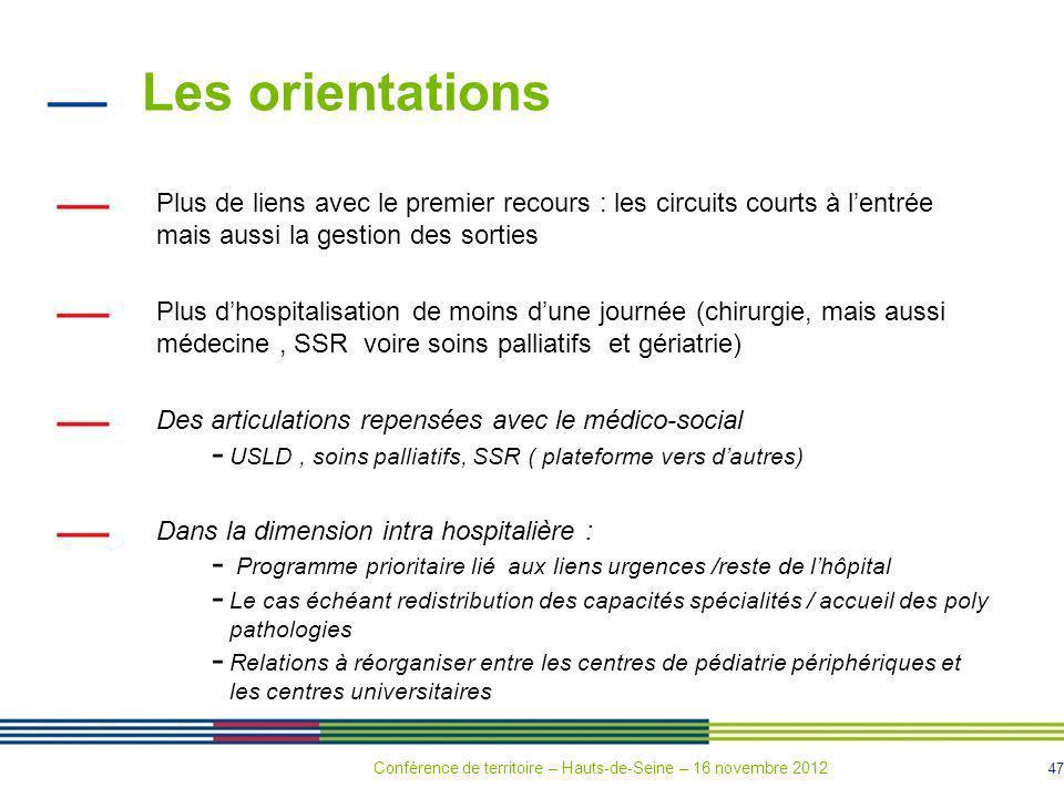Les orientations Plus de liens avec le premier recours : les circuits courts à l'entrée mais aussi la gestion des sorties.