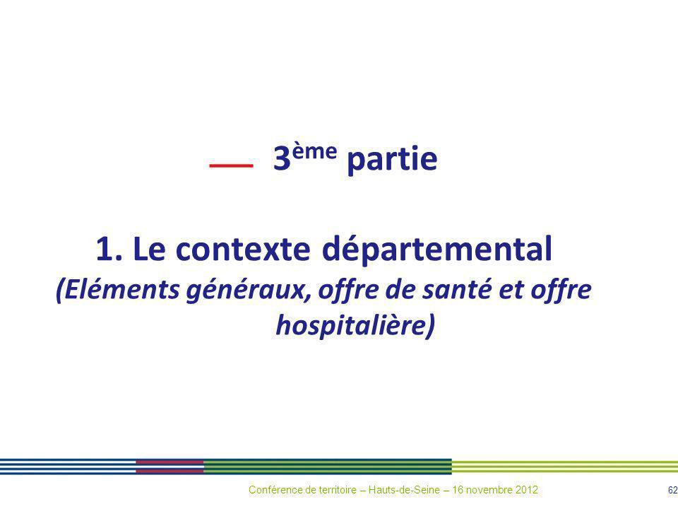 3ème partie 1. Le contexte départemental