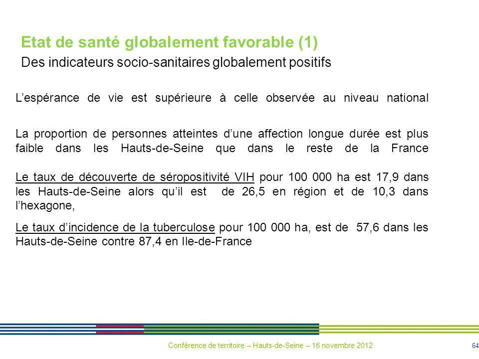 Etat de santé globalement favorable (1)