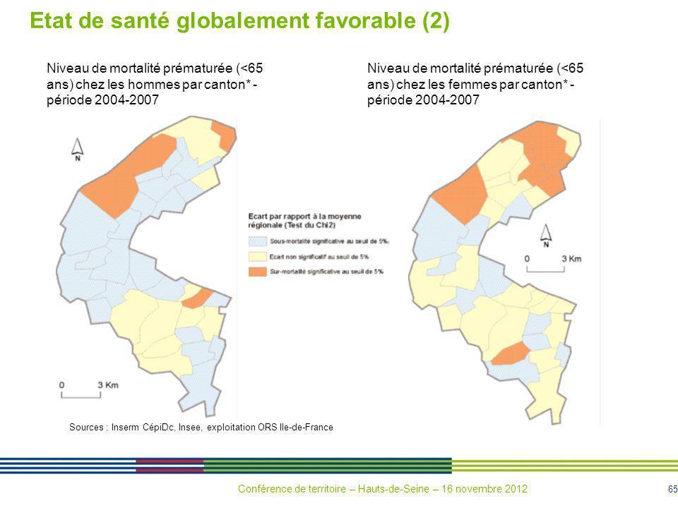 Etat de santé globalement favorable (2)